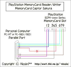 memory card capture sakura schematic diagram of device