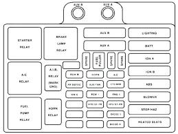 96 honda accord lx fuse box diagram 3 illustration lovely mustang 1996 honda accord ex fuse box diagram 96 honda accord lx fuse box diagram 3 illustration lovely mustang wiring 1