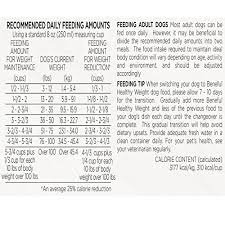 Beneful Healthy Puppy Feeding Chart Purina Beneful Healthy Weight With Real Chicken Dry Dog Food 15 5 Lb Bag Onlypetshop Com