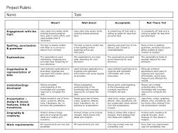 Ppt Project Rubric Powerpoint Presentation Id 5553989