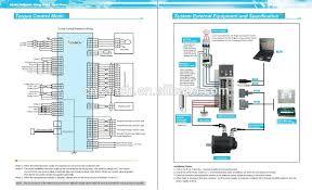 servo motor wiring diagram wiring diagram and hernes dc servo motor wiring diagram jodebal source arduino sweep