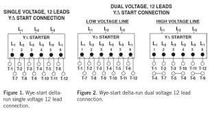 Motor Full Load Amps Chart Whats Causing Your High Motor Current