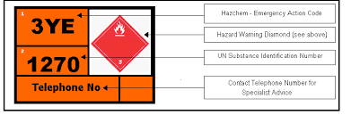 Hazchem Code Chart Carriage Of Dangerous Goods Signs Firesafe Org Uk