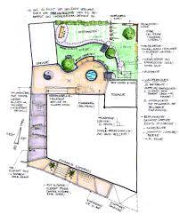 Beispiel Gartengestaltung Feng Shui Feng Shui Im Garten