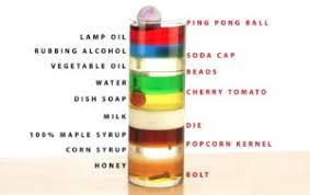 Liquid Density Chart Difference Between Density And Relative Density Difference