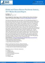 Market Research Gorgeous 444444 BariumPerchlorateIndustry44MarketResearchR