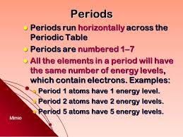 The Periodic Table of The Elements - ppt download
