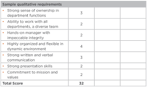 Sample Assesment Grid Skills and Competencies