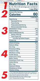Meat Serving Size Chart Understanding Food Nutrition Labels American Heart Association
