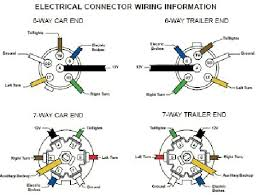 awesome 7 way wiring diagram pictures images for image wire Wiring A 7 Way Trailer Connector Diagram 7 way pigtail wiring diagram wiring diagram how to wire 7 way trailer plug diagram