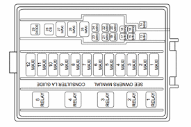 mustang fuse box wiring diagrams online