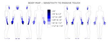 Injury Location Chart Body Map Where It Body Maps Clint Zeagler