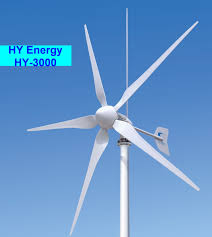 residential home wind turbines