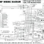 1995 dodge ram 1500 radio wiring diagram simple 1999 dodge durango 1995 dodge ram 1500 radio wiring diagram 2018 1995 dodge ram 1500 radio wiring diagram new