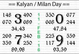 Morning Syndicate Panel Chart Today Kalyan Matka Tips Chart Satta Matka Free Chart In