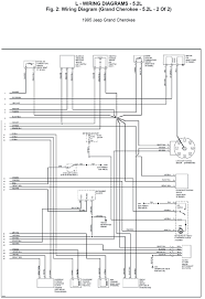 1995 honda civic wiring diagram turcolea com 2006 honda civic electrical diagram at 2006 Honda Civic Wiring Diagram
