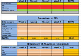 Personal Monthly Budget Spreadsheet Prepare A Personal Monthly Budget Spreadsheet By Wlandis