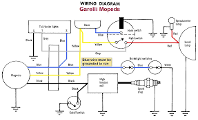 garelli wiring diagram experience of wiring diagram • wiring diagrams a to z for thee u00ab myrons mopeds basic electrical wiring diagrams residential electrical wiring diagrams