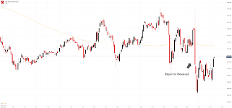 Stock Market Outlook Weakens After Us China Meeting Delayed