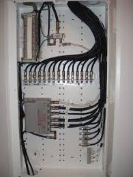 structured media panel diagram wiring diagram operations structured media panel diagram auto wiring diagram structured media panel diagram
