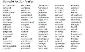 Strong Verbs For Resume Noxdefense Com