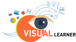 Visual Learning Strategies What Are Some Learning Strategies For Visual Learners Quora