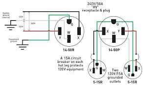 wiring 220v to 110 wiring diagrams wiring 220v to 110 trusted wiring diagram online house wiring 220v wiring 220v to 110
