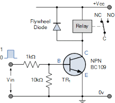 On Off Switch And Schematic Wiring Diagram Basic Wiring Light Switch