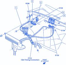 1995 chevy k1500 fuse box wiring diagram library \u2022 95 chevy fuse diagram chevy silverado 1500 5 7l 1993 fuse box diagram 1995 wiring 7 rh bjzhjy net 1995