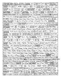 general relativity cheat sheet if this is the cheat sheet can you imagine the complicated version i wish i understood this college physics