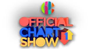 Official Music Charts Cbbc Official Chart Show Cbbc Bbc