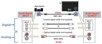 sony tv cable. image sony tv cable 1