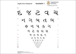A New Gujarati Language Logmar Visual Acuity Chart
