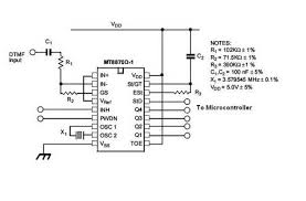 Design And Development Of Mobile Operated Control System For