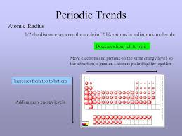 Periodic Table Alkali Metals Group 1A Alkaline Metals Group 2A ...