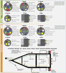 4 way round trailer connector wiring diagram stolac org 7 Prong Trailer Plug Wiring Diagram trailer wiring diagram 7 pin trailer plug wiring diagram and