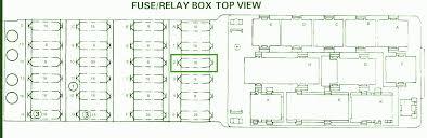 sx turn signal wiring diagram sx wiring diagrams 1993 mercedes benz e 300 fuse box diagram sx turn signal wiring diagram