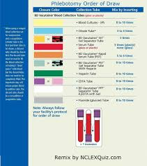 Phlebotomy Order Of Draw And Additives Chart Order Of Draw And Additives Phlebotomy Tube Colors And