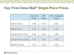 A Usps Price Change Full Service Imb 2014 Here We Come