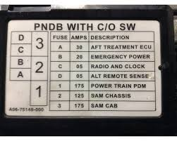where is the fuse box in a freightliner cascadia freightliner m2 2016 Freightliner Cascadia Fuse Box Diagram 404,000 2011 freightliner cascadia electrical parts for sale, 404,000 where is the fuse box in a Freightliner Cascadia Headlight Fuse Location
