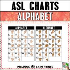 Asl American Sign Language Alphabet Chart 2 Skin Tones By