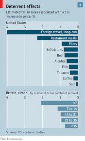Tax Print 21 Useful Charts