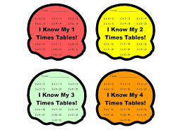Ice Cream Scoops Student Multiplication Incentive Charts