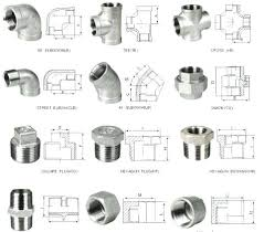 Steel Pipe Fittings Latour Co