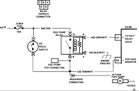 87 suburban wiring diagram wiring diagram 1988 chevy s10 fuel pump the wiring diagram s10 fuel pump wiring diagram fuse