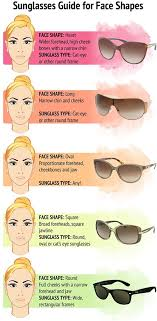 Glasses And Face Shape Chart Pin On Sunglasses Guide For Face Shape