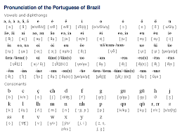 The international phonetic alphabet (ipa) is a system where each symbol is associated with a particular english sound. Portuguese Alphabet Google Search Learn Brazilian Portuguese Brazilian Portuguese Learn Portuguese