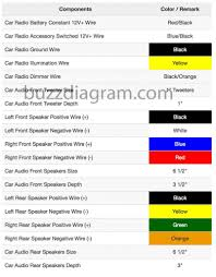 radio car wiring diagram not lossing wiring diagram • 2013 hyundai santa fe radio wiring diagram car stereo car stereo wiring diagram kenwood radio car