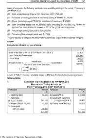 B.com, m.com and other examinations. Insurance Claims For Loss Of Stock And Loss Of Profit Pdf Free Download