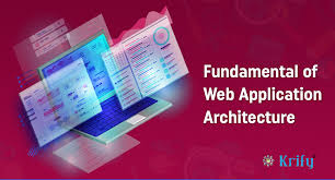 Web Applications Architectures All You Need To Know About Fundamentals Of Web Application